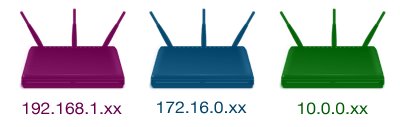 Three routers all representing different networks and types of addresses.